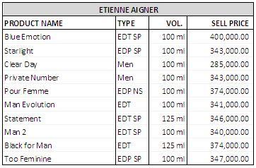 Daftar harga parfum etienne aigner