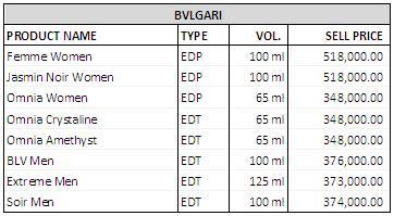 Daftar harga parfum bvlgari