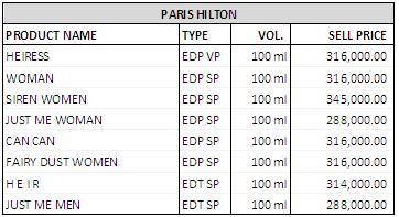 Daftar harga parfum paris hilton